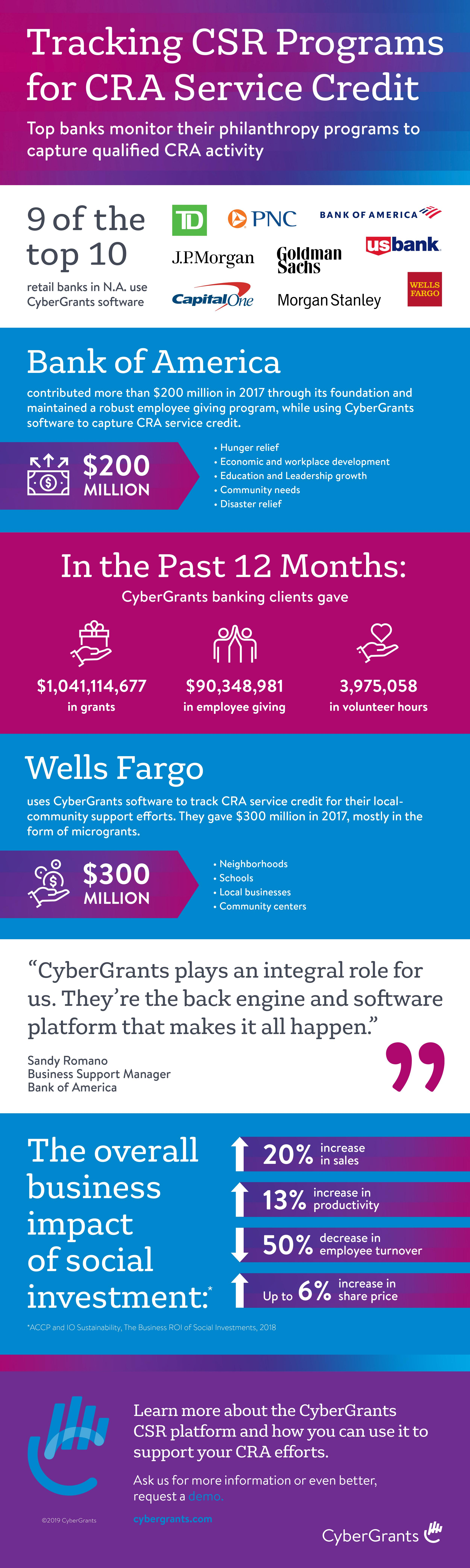 Banking-Infographic